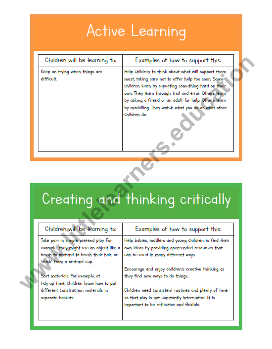 Example of Characteristics of Effective Learning Cards